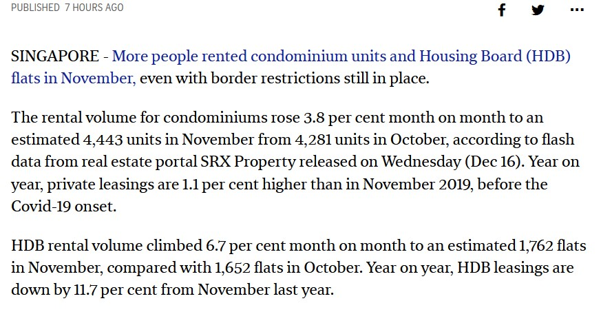 normanton-park-press-update-condo-rent-inch-up-for-5th-month-image-2-singapore